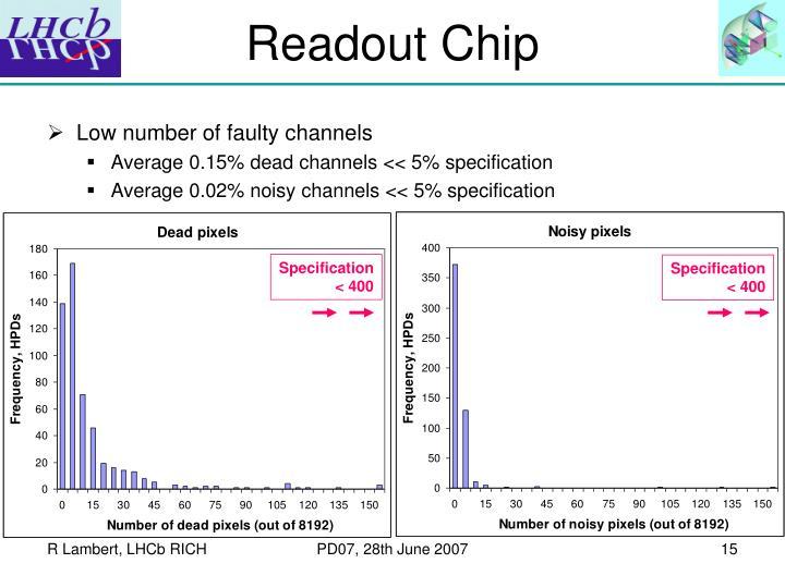 Readout Chip