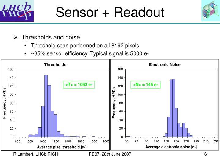 Sensor + Readout