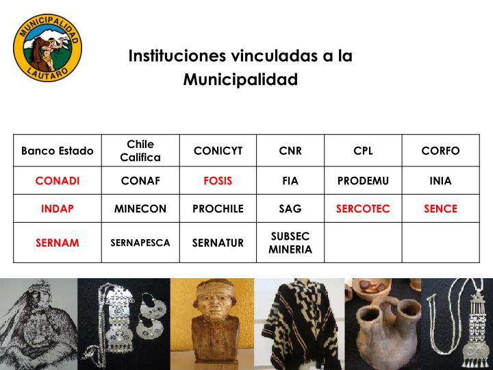 Instituciones vinculadas a la Municipalidad