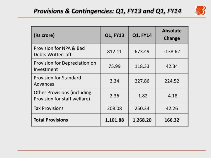 Provisions & Contingencies: Q1, FY13 and Q1, FY14
