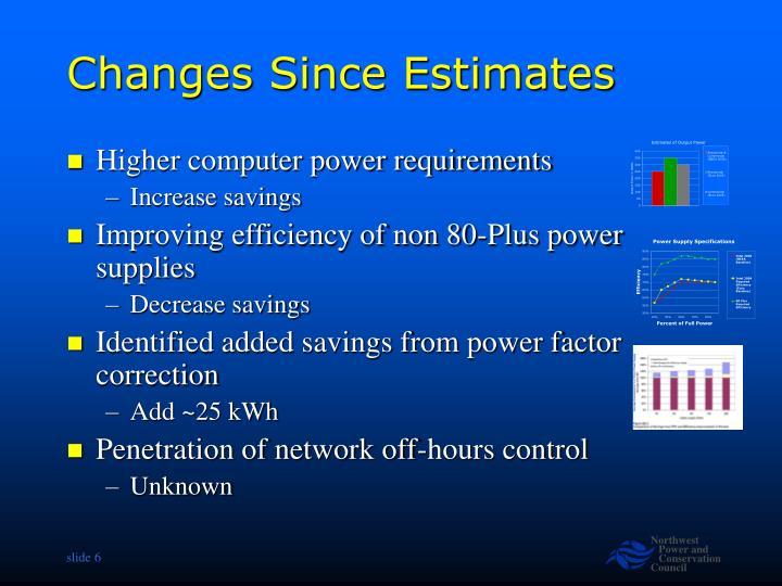 Changes Since Estimates