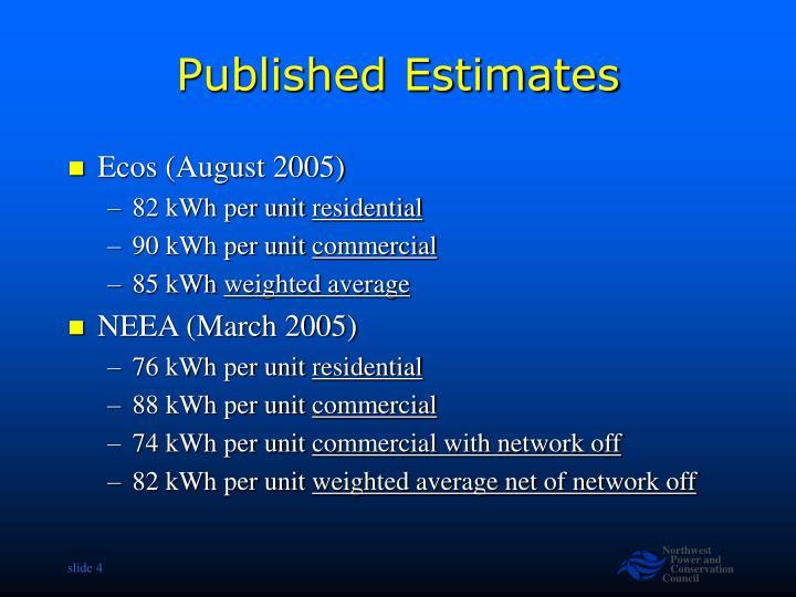 Published Estimates