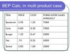 bep calc in multi product case