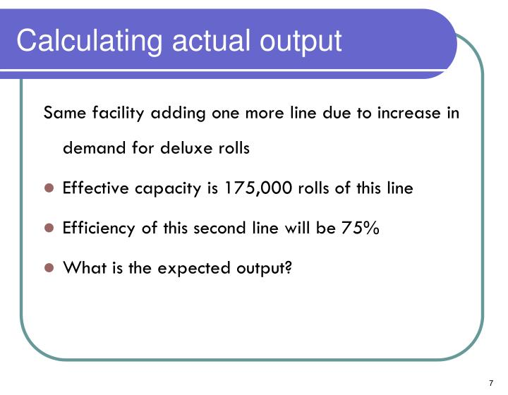 Calculating actual output