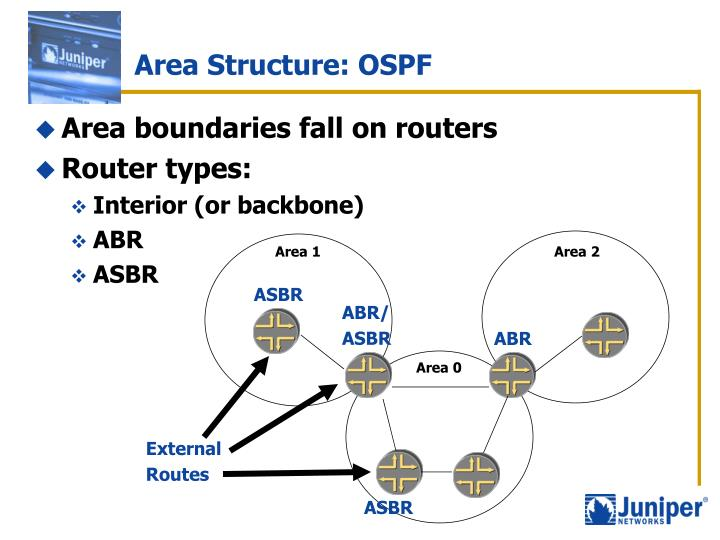 Area Structure: OSPF