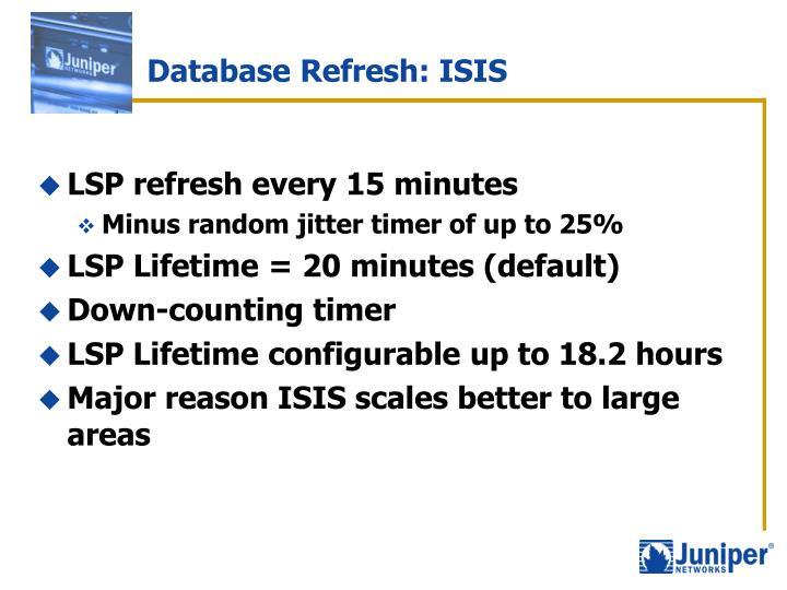 Database Refresh: ISIS