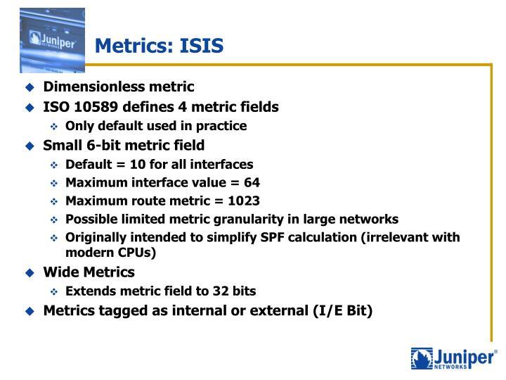 Metrics: ISIS