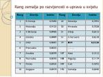rang zemalja po razvijenosti e uprava u svijetu