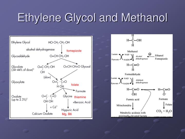 Ethylene Glycol and Methanol