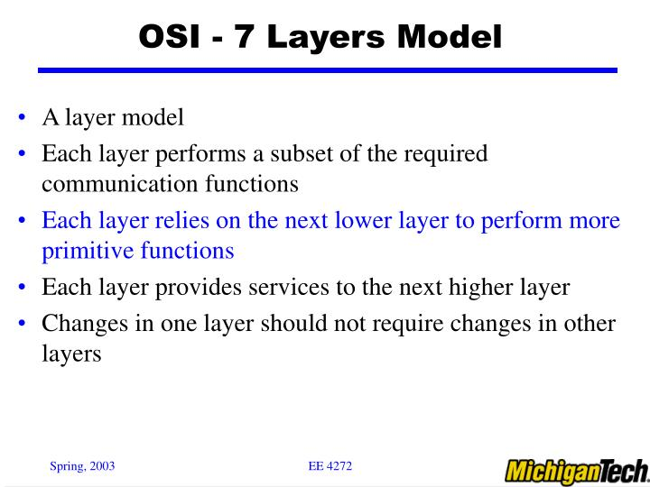 OSI - 7 Layers Model