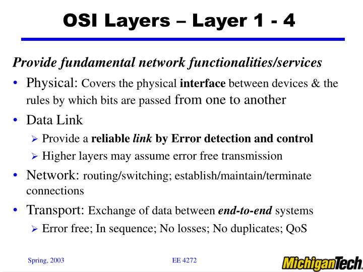 OSI Layers – Layer 1 - 4