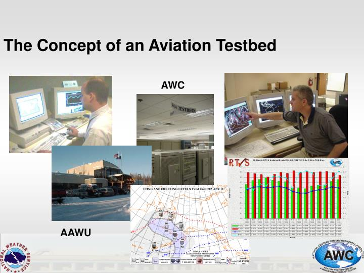The Concept of an Aviation Testbed