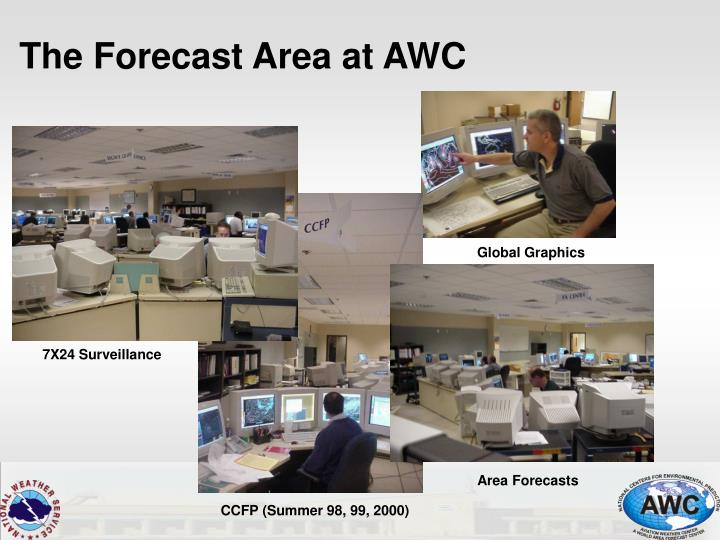 The Forecast Area at AWC