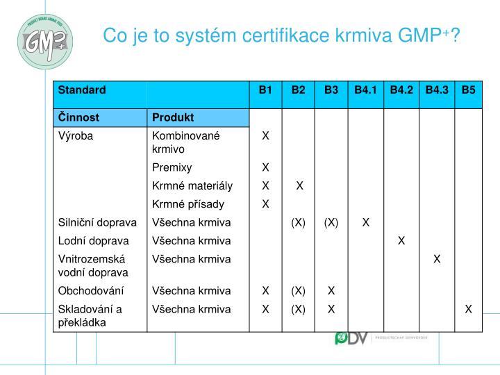 Co je to systém certifikace krmiva GMP