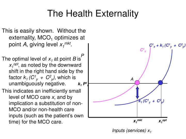The Health Externality