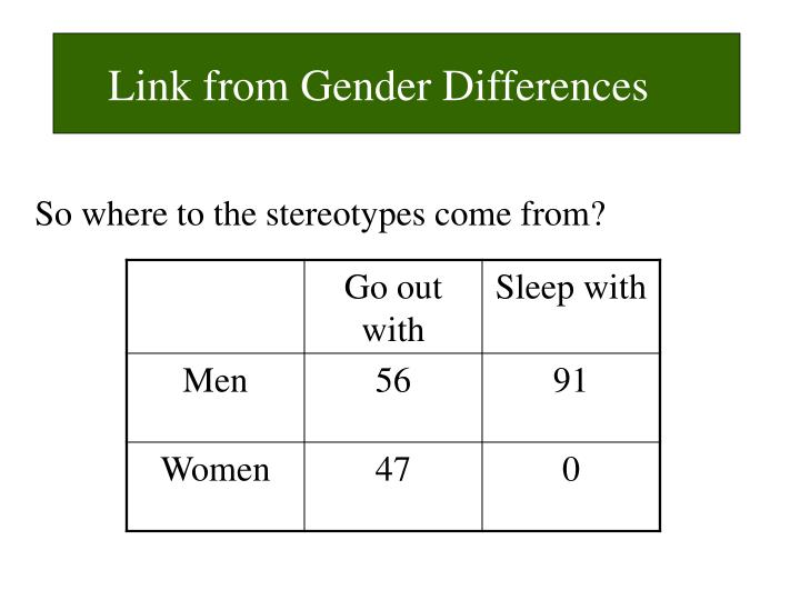 Link from Gender Differences