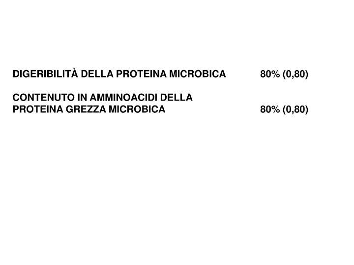 DIGERIBILITÀ DELLA PROTEINA MICROBICA80% (0,80)