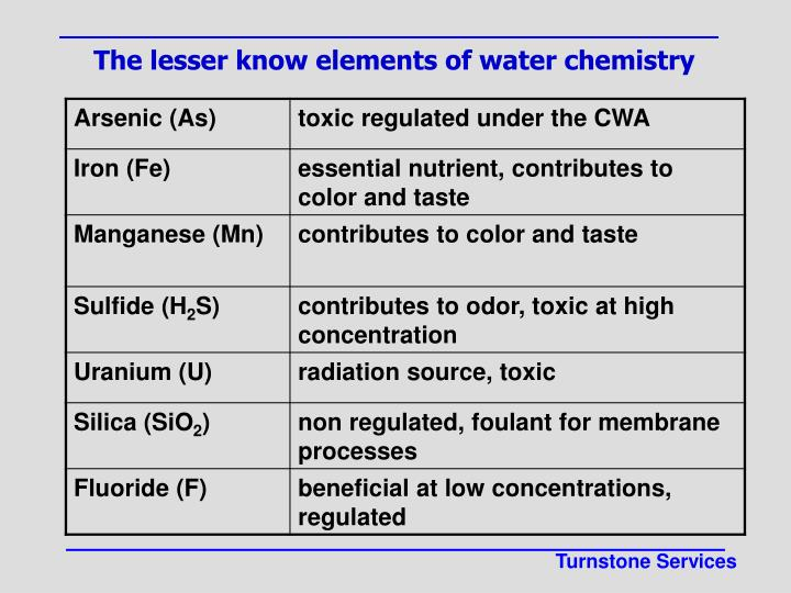 The lesser know elements of water chemistry