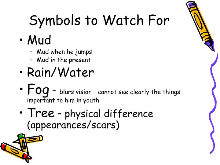 Symbols to Watch For