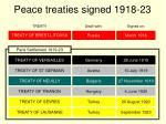 peace treaties signed 1918 23