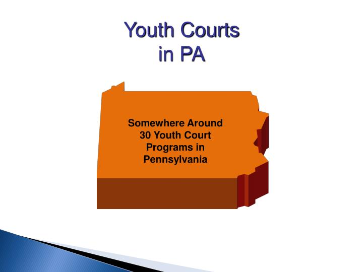 Somewhere Around 30 Youth Court Programs in Pennsylvania