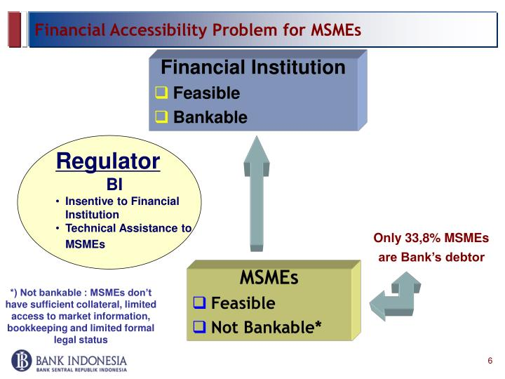Financial Accessibility Problem for MSMEs