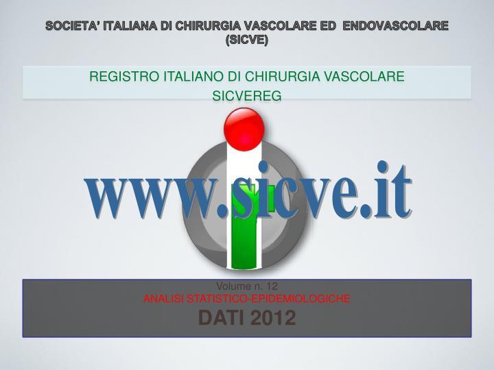 Operazione con varicosity
