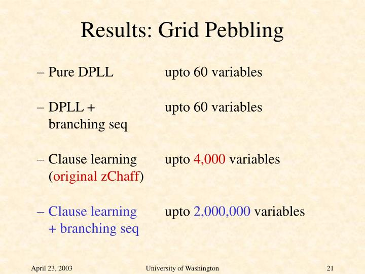 Results: Grid Pebbling