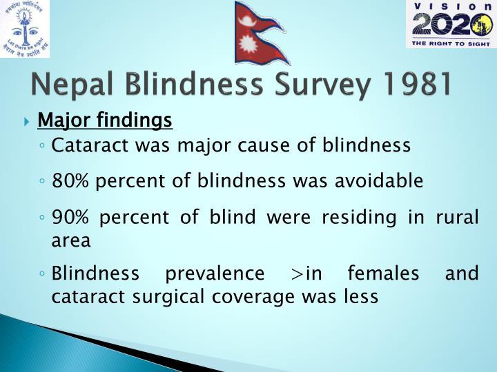 Nepal Blindness Survey 1981