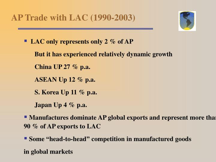 AP Trade with LAC (1990-2003)