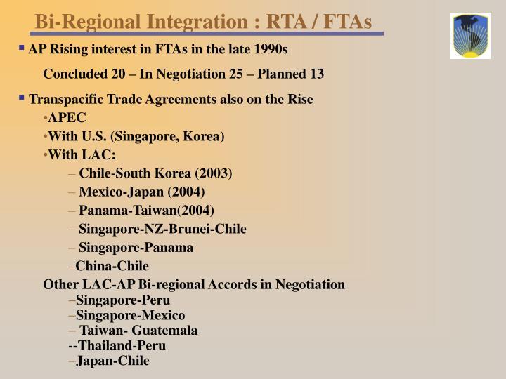 Bi-Regional Integration : RTA / FTAs