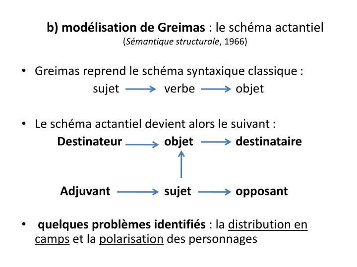 b) modélisation de Greimas