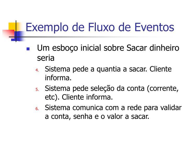 Exemplo de Fluxo de Eventos