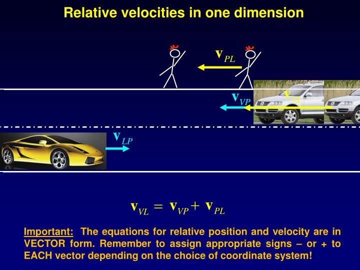 Relative velocities in one dimension