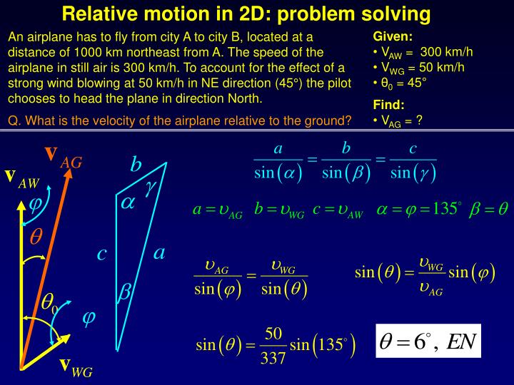 Relative motion in 2D: problem solving