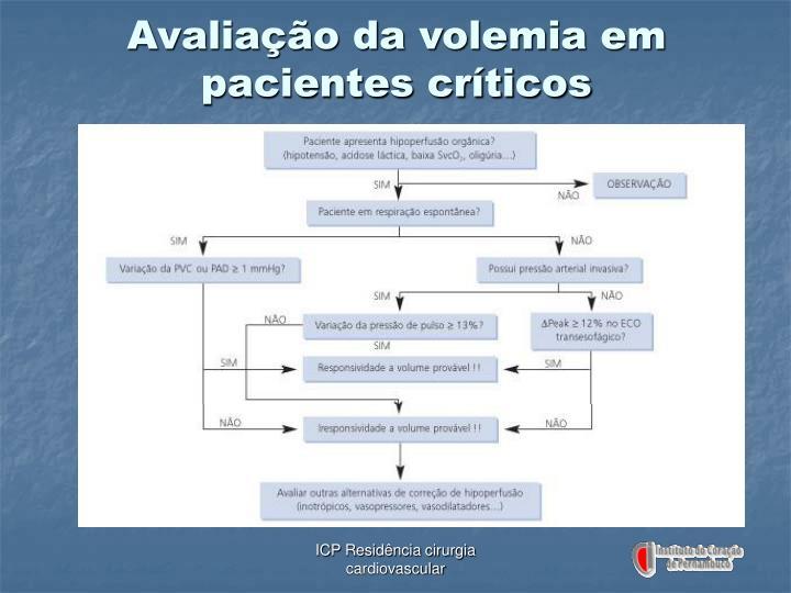 Avaliação da volemia em pacientes críticos