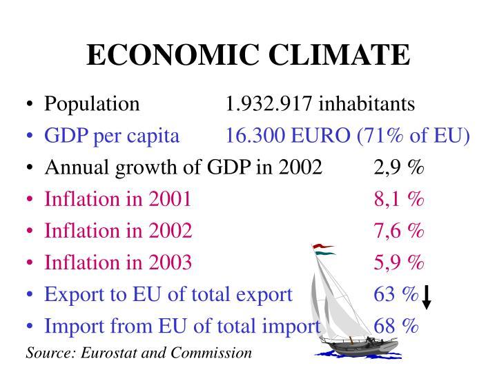 ECONOMIC CLIMATE