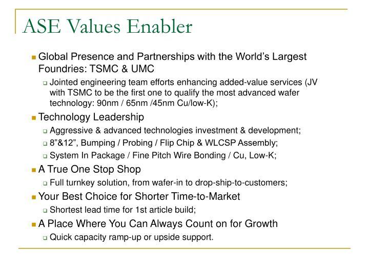 ASE Values Enabler