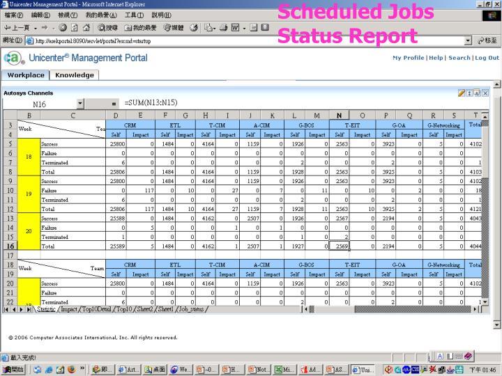 Scheduled Jobs Status Report