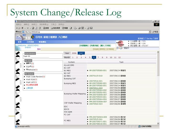 System Change/Release Log