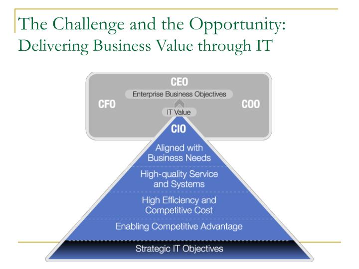 The Challenge and the Opportunity: