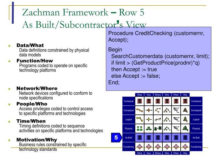 Procedure CreditChecking (customernr, Accept);