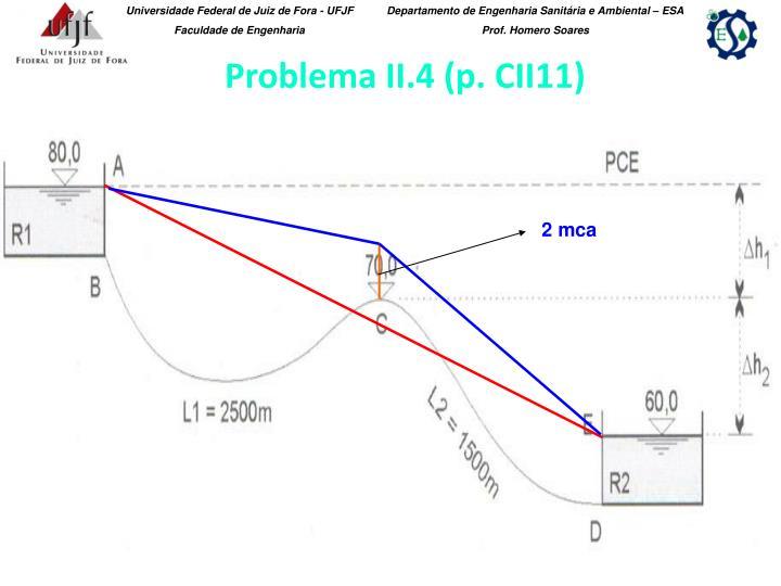 Problema II.4 (p. CII11)