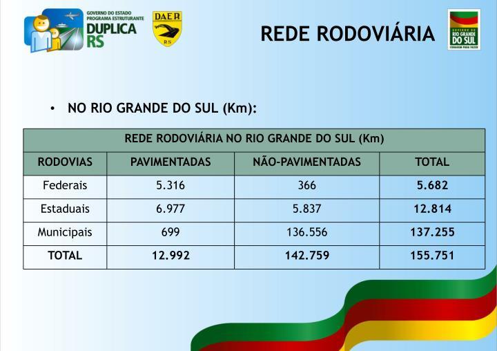 REDE RODOVIÁRIA NO RIO GRANDE DO SUL (Km)