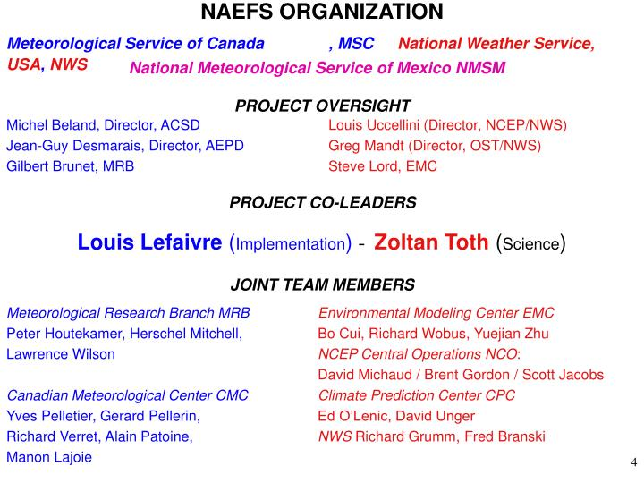 NAEFS ORGANIZATION