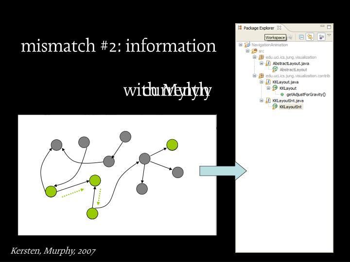 mismatch #2: information