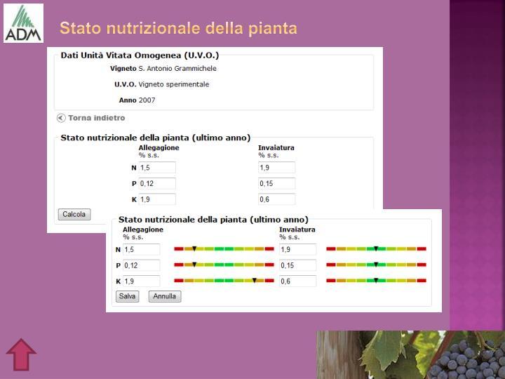 Stato nutrizionale della pianta
