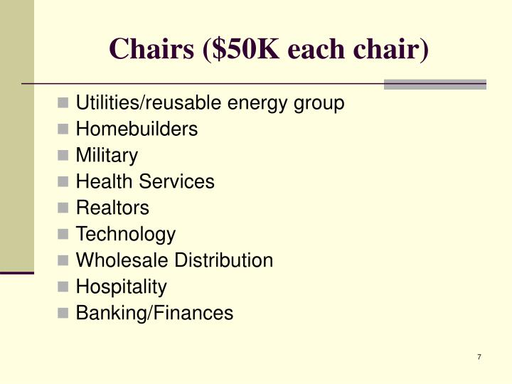 Chairs ($50K each chair)