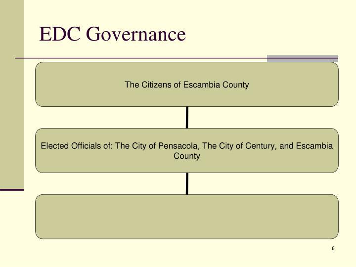 EDC Governance