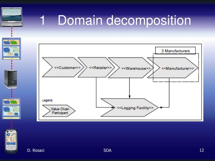 1   Domain decomposition